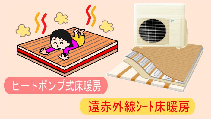 床暖房の紹介